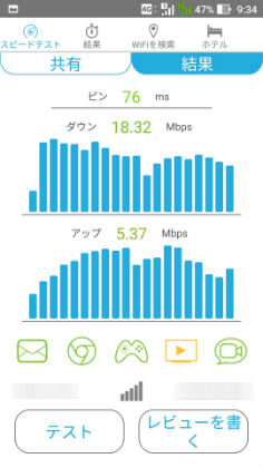 2016年10月13日 楽天モバイル 通信速度テスト結果