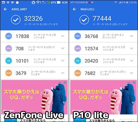 ZenFone Live ベンチマークスコア