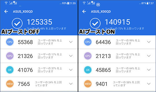 ZenFone5 ベンチマークスコア